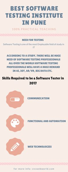 Before going to do job searching for the QA jobs, three things are - software testing resume