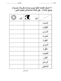 Arabic Alphabet Letters, Arabic Alphabet For Kids, Alphabet Writing, Alphabet Worksheets, Reading Corner Classroom, Kindergarten Reading, Learn Arabic Online, Vie Motivation, Arabic Lessons