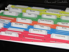Clean & Scentsible: Organizing Paperwork {The Household Organization Diet}