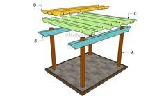small backyard pergola ideas | Free Pergola Plans | Free Outdoor Plans - DIY Shed, Wooden Playhouse ...