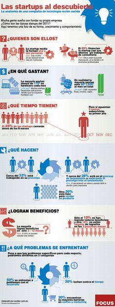 Las StartUps en 2011 al descubierto #infografia