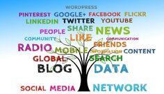 13 Segredos Que Você Não Sabia Sobre Blog! Conheça E Aplique Agora!