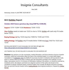 Mcx reports trading calls tips