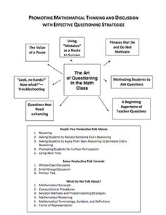 Here's a set of resources on questioning in math class. Math Class, Fun Math, Math Activities, Maths, Sentence Stems, Math Websites, Accountable Talk, Teaching Math, Teaching Ideas