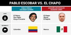 Pablo Escobar El Chapo Guzman comparison - Business Insider