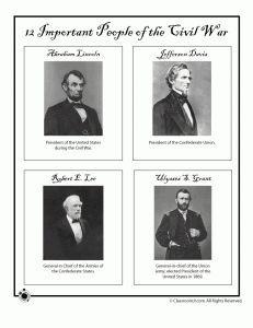 Civil war acrostic poem | Social Studies | Pinterest ...