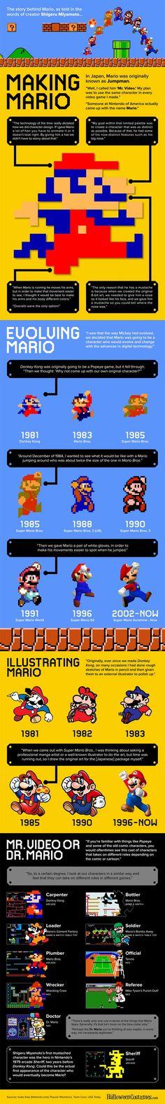 Infographie de l'évolution de Mario - http://www.blog-astuces.com/infographie-de-levolution-de-mario/