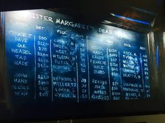 Names on the Deadpool board.   http://ift.tt/1SqVAhU via /r/funny http://ift.tt/1SJ09Tn  funny pictures