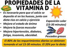 Importancia de la vitamina D para el organismo Tea Recipes, Healthy Recipes, Juice Smoothie, Gin And Tonic, Herbalife, Good Advice, Face And Body, Reiki, Home Remedies