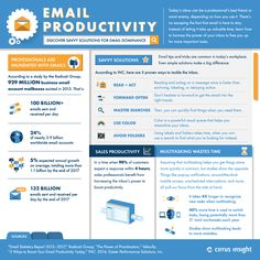 Want to #Improve your #Email #Productivity? This #Infographic shows #HowTo #Marketing #Business #STONE²  #StoneSquared @FormulaSean