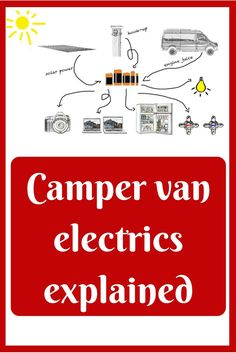 All you need to know about camper van electrics in one easy to read post. Whether your doing a diy conversion or handing your van over to a builder, read this to spec out your wiring needs correctly. Read the full article here: http://mowgli-adventures.com/camper-van-electrics-explained #CamperVanConversion #VanLife #SprinterConversion
