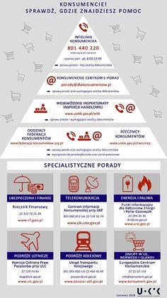 Infografika: Konsumencie! Sprawdź, gdzie znajdziesz pomoc
