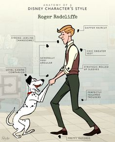 Anatomy of a Disney Character's Style - Roger Radcliff