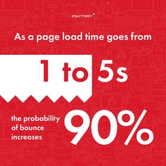 As a page load time goes from 1 to the probability bounce increase to Need For Speed, Things That Bounce, Web Design, Website, Feelings, Design Web, Site Design, Website Designs