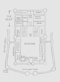 Labeled Diagram Of A Castle Castles Medieval And History - Diagram of medieval castle layout