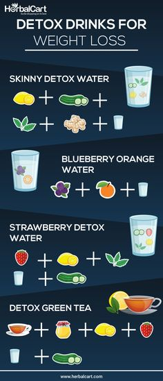 Detox drinks for weight loss:- Skinny detox water Blueberry Orange water Strawberry Detox Water Detox green tea #Healthy_weight_loss #natural_weight_loss #detoxwater