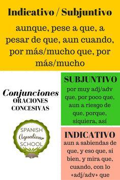 Gramática española. Indicativo. Subjuntivo. Oraciones concesivas. Conjunciones.
