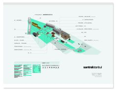 santralistanbul map and signage system by burak beceren, via Behance