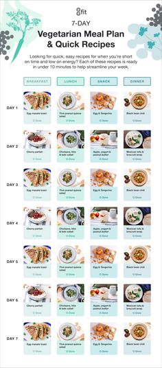 Vegetarian Meal Plan + Grocery List for Weight Loss - Diet and Nutrition Diet Meal Plans To Lose Weight, Easy Diet Plan, Ketogenic Diet Meal Plan, Keto Meal Plan, Meal Prep, Gym Meal Plan, Veggie Meal Plan, Workout Meal Plan, 7 Day Meal Plan