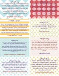 I Delight In the Scriptures: 365 B of M scripture cards -- neat idea to do with favorite scriptures