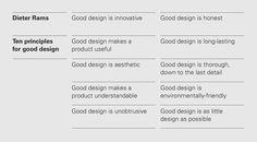Dieter Rams On Good Design As A Key Business Advantage   Co.Design: business   innovation   design