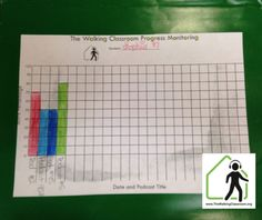 Track students' quiz scores like 5th grade teacher, @holdontothegood.  Students can see how they are improving over time and stay motivated to keep improving! Simply have students record the podcast they listened to and color in the bars to record their score.  As always, it's a good idea for students to see the quiz prior to going on the walk and preferably take the quiz after the second time they have listened to the podcast.  Thanks for the great idea, Laurel!