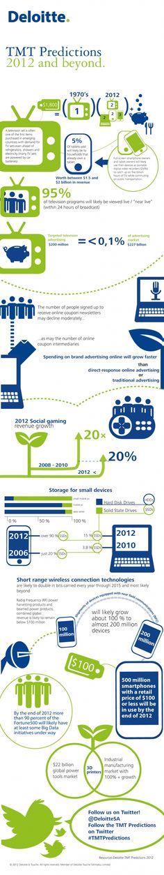 Predicciones sobre tecnología 2012. #infografia #infographic