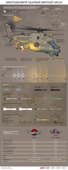 100%™ Mil Mi-24 | Russian helicopters