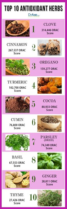 Top 10 High Antioxidant Foods - DrAxe.com