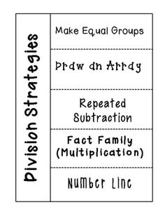 Division Strategies Foldable - helps students organize information and learn their strategies! Glue into math notebooks, or send home as study guide. Teaching Division, Math Division, Teaching Math, Teaching Ideas, Division Activities, Division Strategies, Math Strategies, Math Resources, Fourth Grade Math