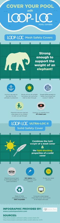 Did you know that a LOOP-LOC Mesh Safety Cover exceeds the ASTM standards for Safety Swimming Pool Covers F 1346-91? Find other amazing facts by checking out this infographic from a pool equipment company in Minneapolis.