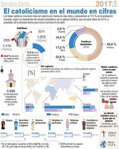 Infografía: las cifras del catolicismo en el mundo