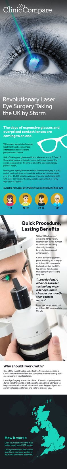 Revolutionary laser eye surgery is taking the UK by storm. The days of expensive glasses and overpriced contact lenses are coming to an end. With recent leaps in technology, treatment has become more affordable and accessible to people across the UK. Find out more.