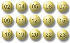Lotofacil 987 – Resultado 27/11/2013