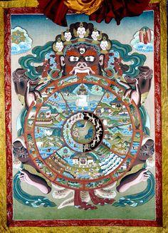 Wheel of Samsara - Tibetan Thangka