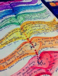 art journaling inspiration by Milene69