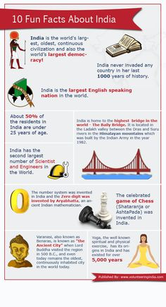 Discover India by these interesting facts. This is an awesome infographic about some interesting and fun facts about India. Fun Facts About India, Interesting Facts About World, India Facts, Amazing Facts, Amazing Photos, Gernal Knowledge, General Knowledge Facts, Knowledge Quotes, Trivia