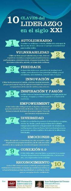 10 Claves Del Liderazgo en el Siglo XXI