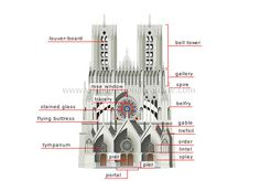 gothic cathedral façade terminology