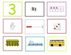 Cijferkaart 3:  Met deze cijferkaarten kun je veel rekenactiviteiten doen in de groep. Ze kunnen heel goed gebruikt worden bij de digibordles: http://digibordonderbouw.nl/index.php/lessen/rekenen/telenzoek112