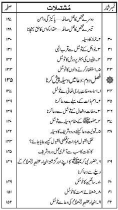 Page # 007 Complete Book: Aqida Tawasul --- Written By: Shaykh-ul-Islam Dr. Muhammad Tahir-ul-Qadri