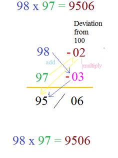 Japanes and Indian Multiplication methods