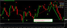 Financial market news and technical analysis of charts for January Forex Trading Basics, Learn Forex Trading, Gbp Usd, Online Trading, Event Marketing, Technical Analysis, Learning, January 14, Charts