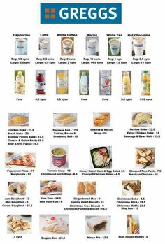 Gregs syns uk Slimming world astuce recette minceur girl world world recipes world snacks Slimming World Eating Out, Aldi Slimming World Syns, Slimming World Shopping List, Slimming World Sweets, Slimming World Survival, Slimming World Syn Values, Slimming World Recipes Syn Free, Slimming World Plan, Sliming World