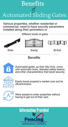 Automatic sliding gates provide security and a complete look to your home, There are various benefits of automatic gates described in this infographic. Fencing manufacturers offer automatic and manual gates in Sydney.