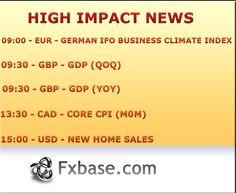25/01/2013 high impact news