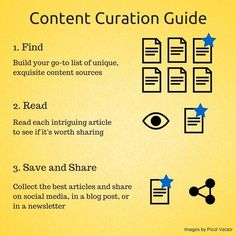 The official content curation tools universe map pinterest the busy persons guide to content curation a 3 step process social media malvernweather Gallery