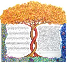 Ketubah(Jewish)- The Jewish marriage contract. It is considered an integral part of a traditional Jewish marriage, and it outlines the rights and responsibilities of the groom, in relation to the bride.