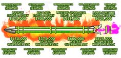 Stretch Goals for Crowdfunding Campaigns – Best Practices for video games crowdfunding
