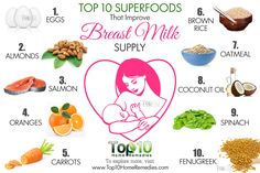 How to increase your milk supply… – Brown Eyed Birdie
